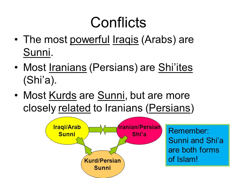 Conflicts The most powerful Iraqis (Arabs) are Sunni.