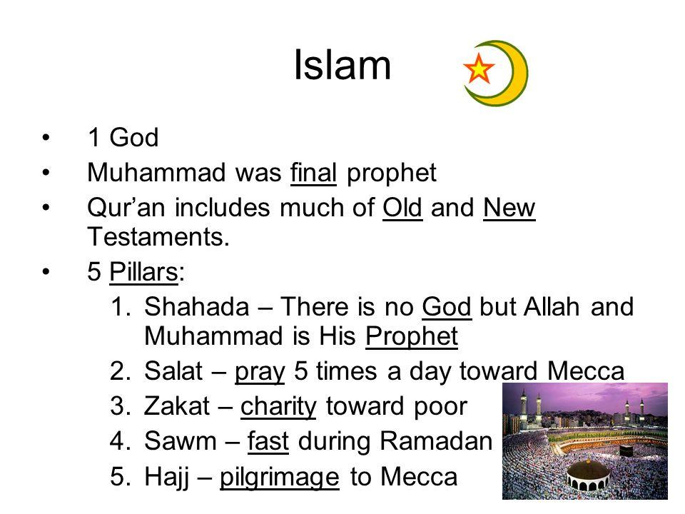 Islam 1 God Muhammad was final prophet