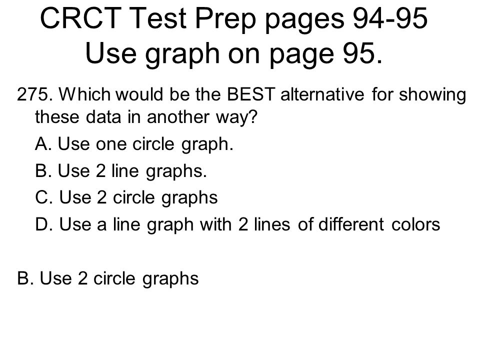 CRCT Test Prep pages 94-95 Use graph on page 95.