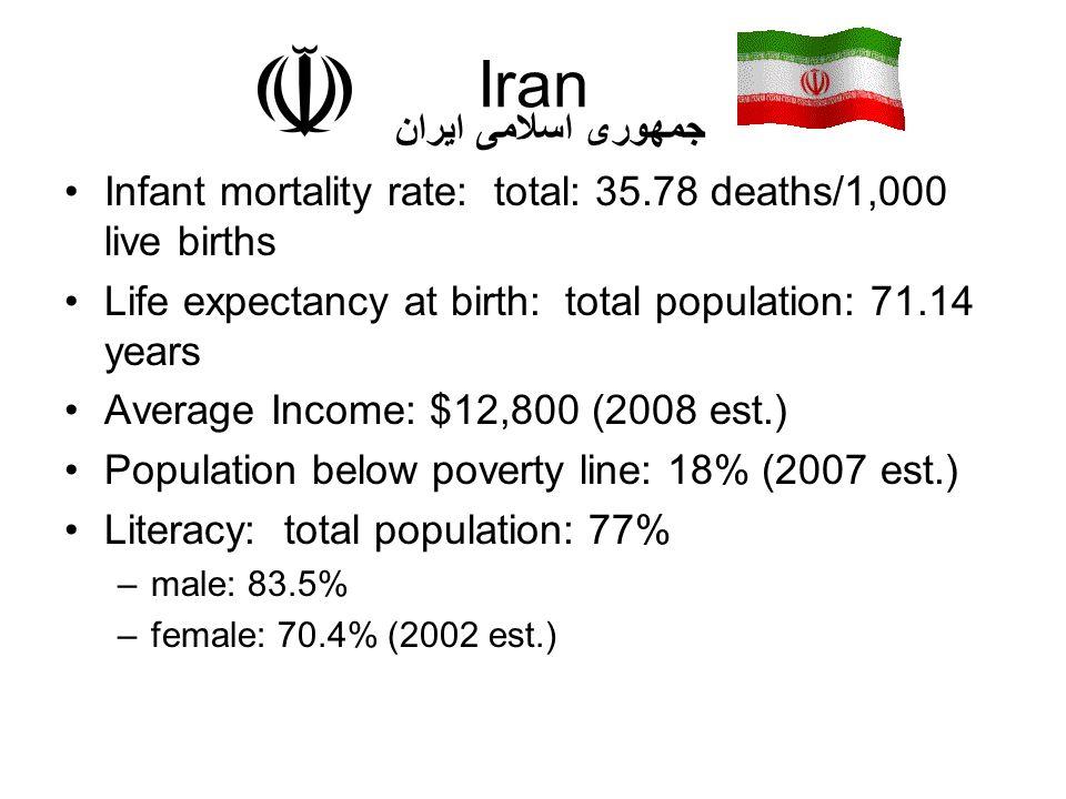 Iran جمهوری اسلامی ایران