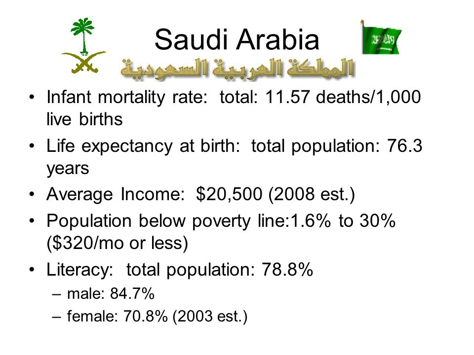 Saudi Arabia Infant mortality rate: total: 11.57 deaths/1,000 live births. Life expectancy at birth: total population: 76.3 years.