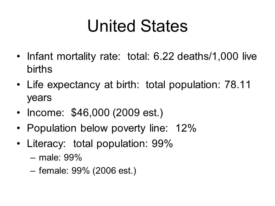 United States Infant mortality rate: total: 6.22 deaths/1,000 live births. Life expectancy at birth: total population: 78.11 years.