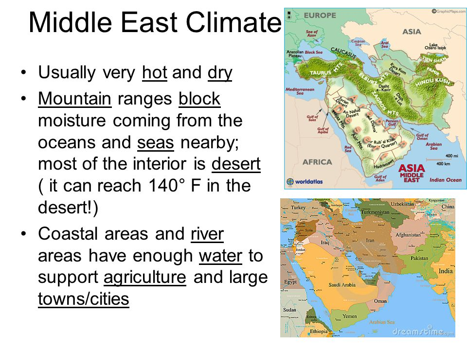Middle East Climate Usually very hot and dry
