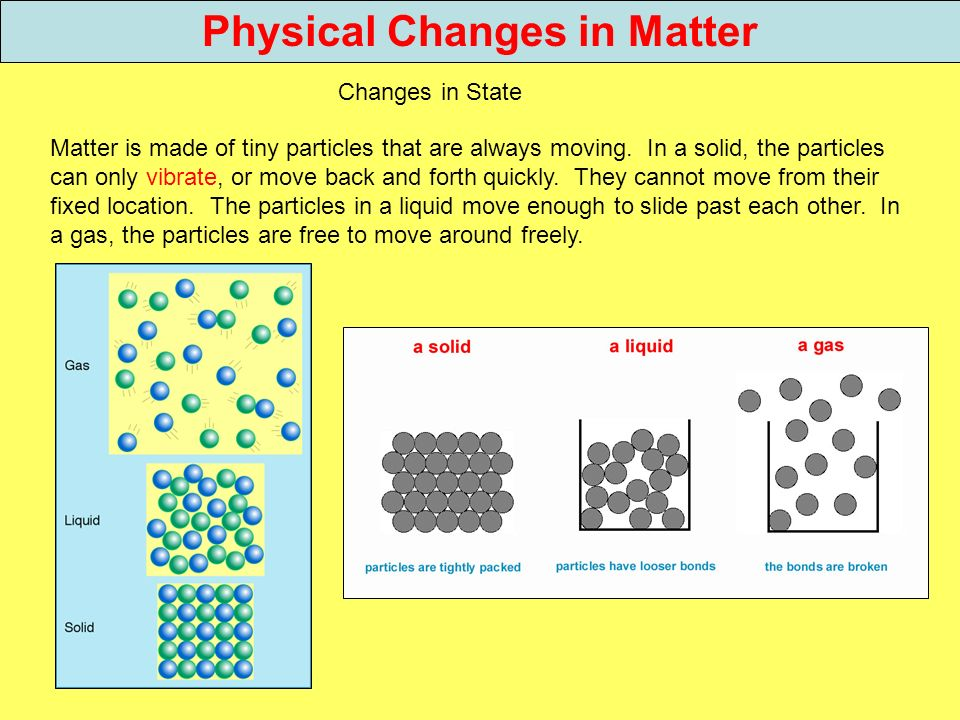 Physical Changes in Matter