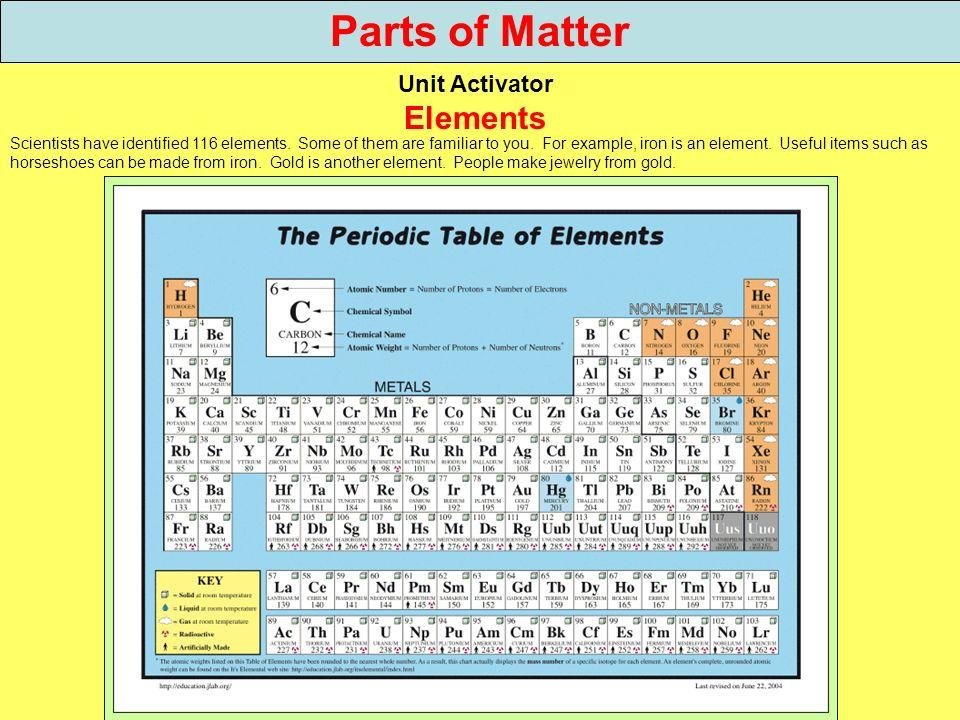 Parts of Matter Elements Unit Activator