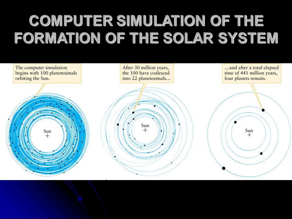 COMPUTER SIMULATION OF THE FORMATION OF THE SOLAR SYSTEM