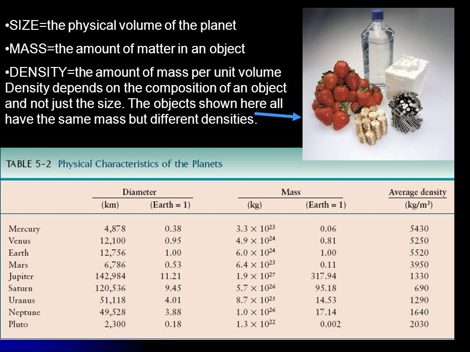 SIZE=the physical volume of the planet