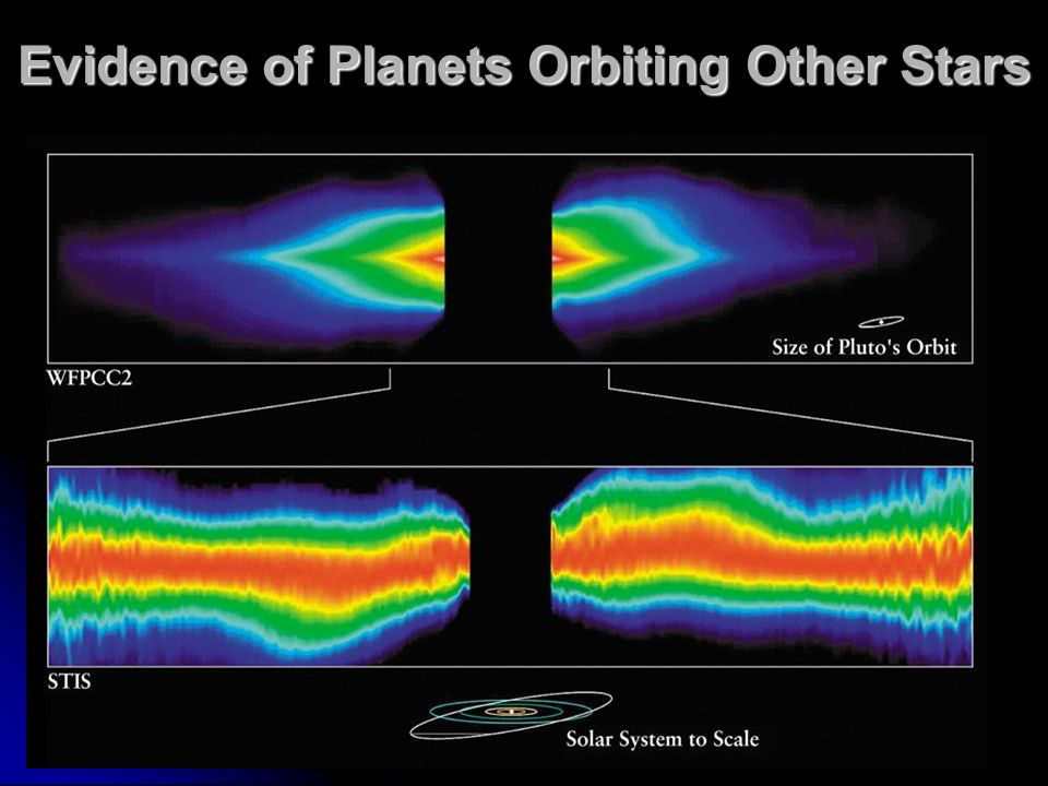 Evidence of Planets Orbiting Other Stars
