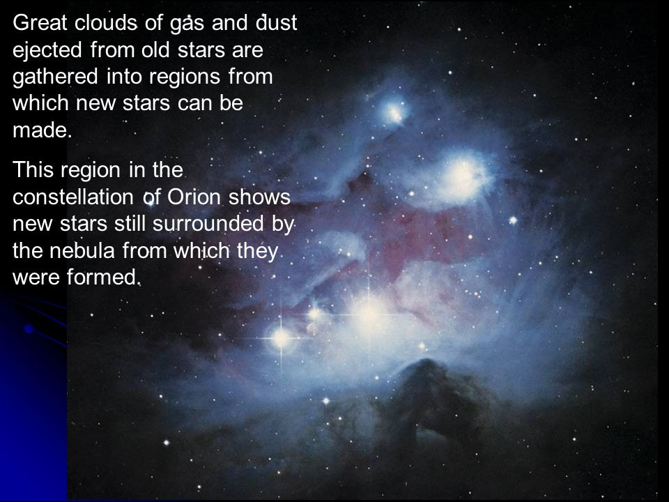 Great clouds of gas and dust ejected from old stars are gathered into regions from which new stars can be made.