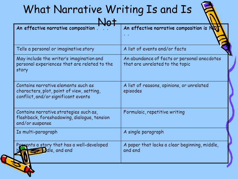 Personal Narrative Examples