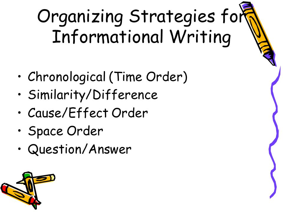 Organizing Strategies for Informational Writing