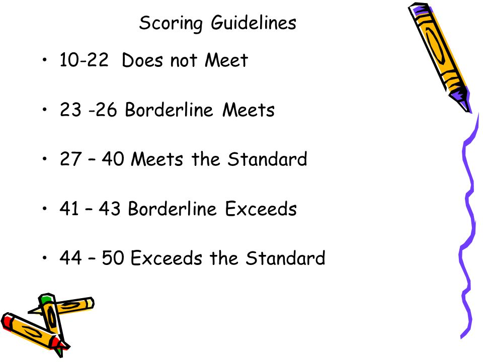 Scoring Guidelines 10-22 Does not Meet. 23 -26 Borderline Meets. 27 – 40 Meets the Standard. 41 – 43 Borderline Exceeds.