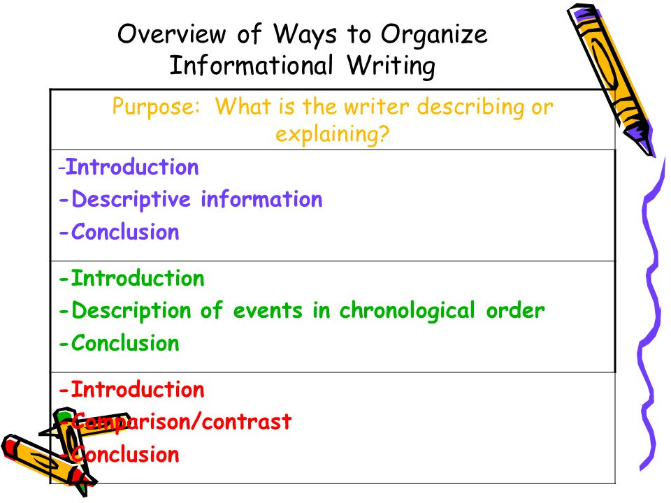 Overview of Ways to Organize Informational Writing