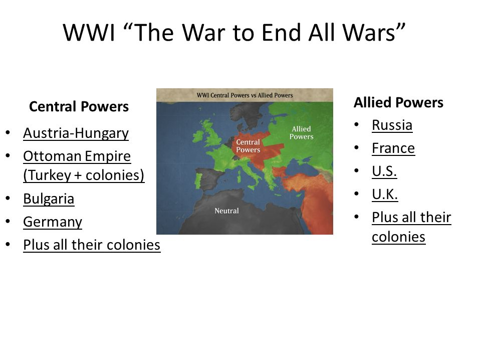 WWI The War to End All Wars