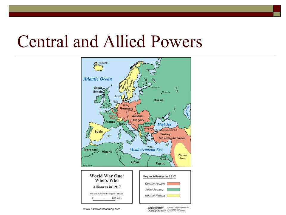 Central and Allied Powers