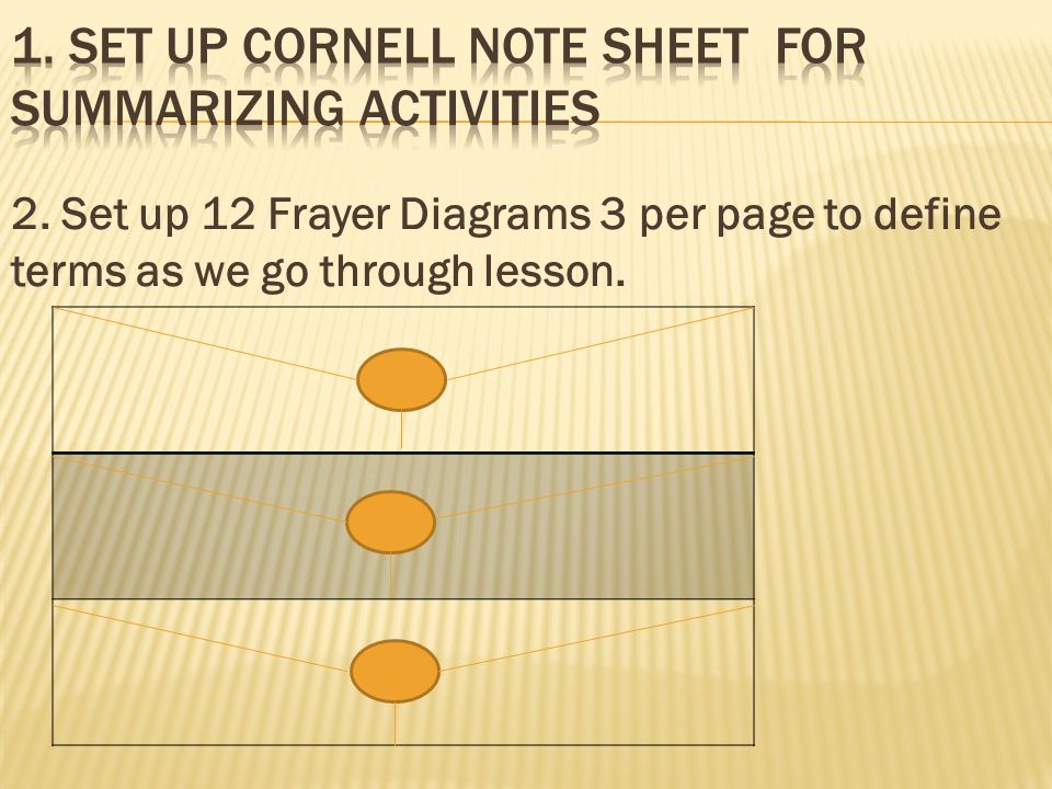 1. Set up Cornell Note sheet for summarizing activities