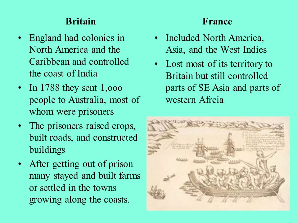 BritainFrance. England had colonies in North America and the Caribbean and controlled the coast of India.