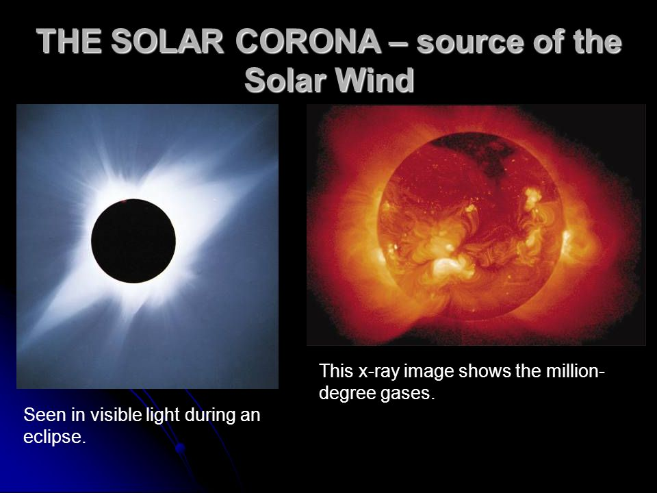 THE SOLAR CORONA – source of the Solar Wind