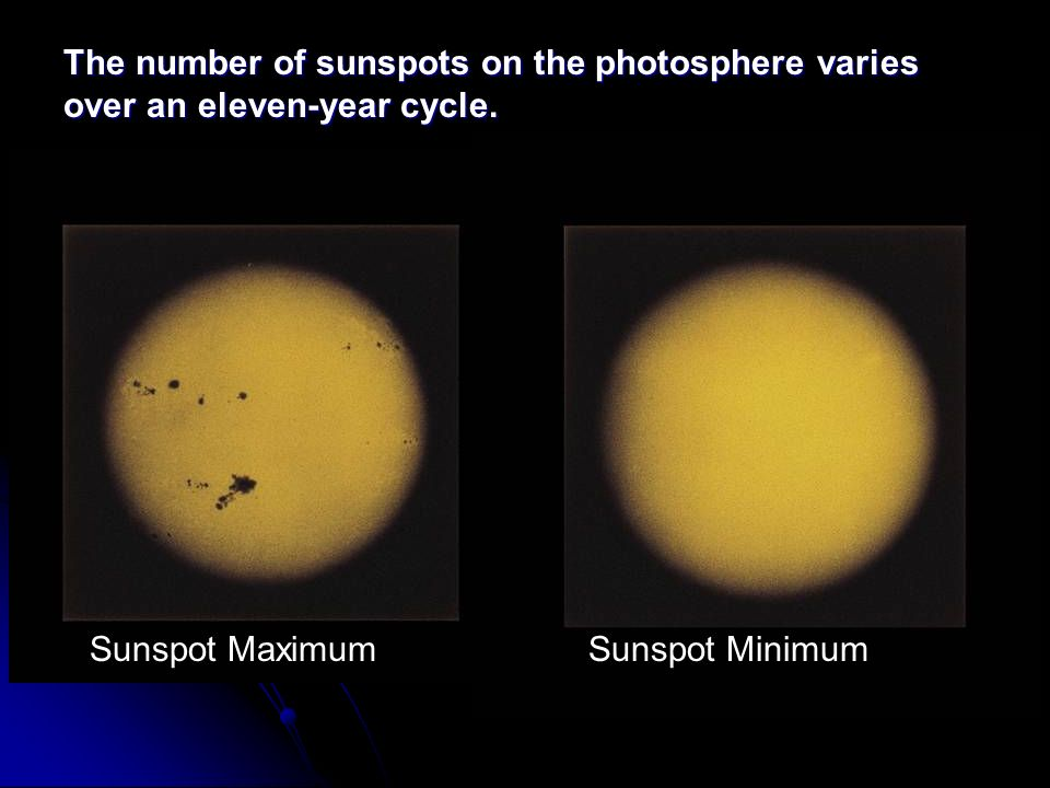 an introduction to solar flares violent eruptions above the sun surface The solar dynamic observatory sunspot lab  orbit about 22,000 miles above the surface of the  most energetic and violent eruptions in our solar.