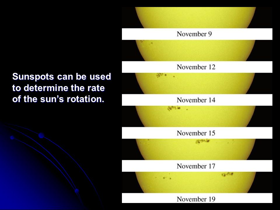 Sunspots can be used to determine the rate of the sun's rotation.