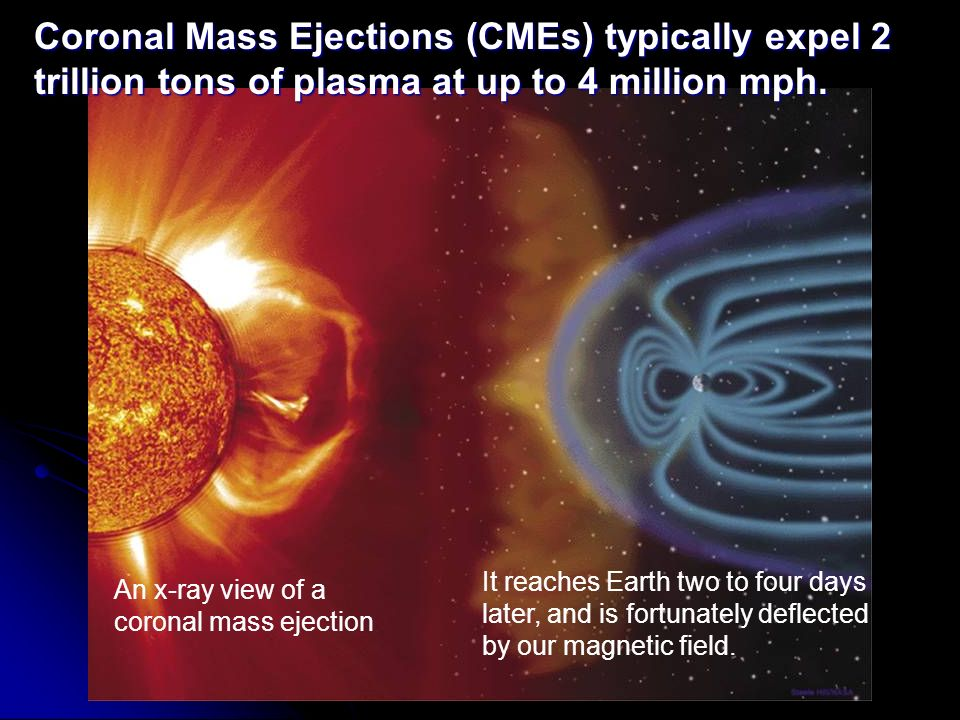 Coronal Mass Ejections (CMEs) typically expel 2 trillion tons of plasma at up to 4 million mph.