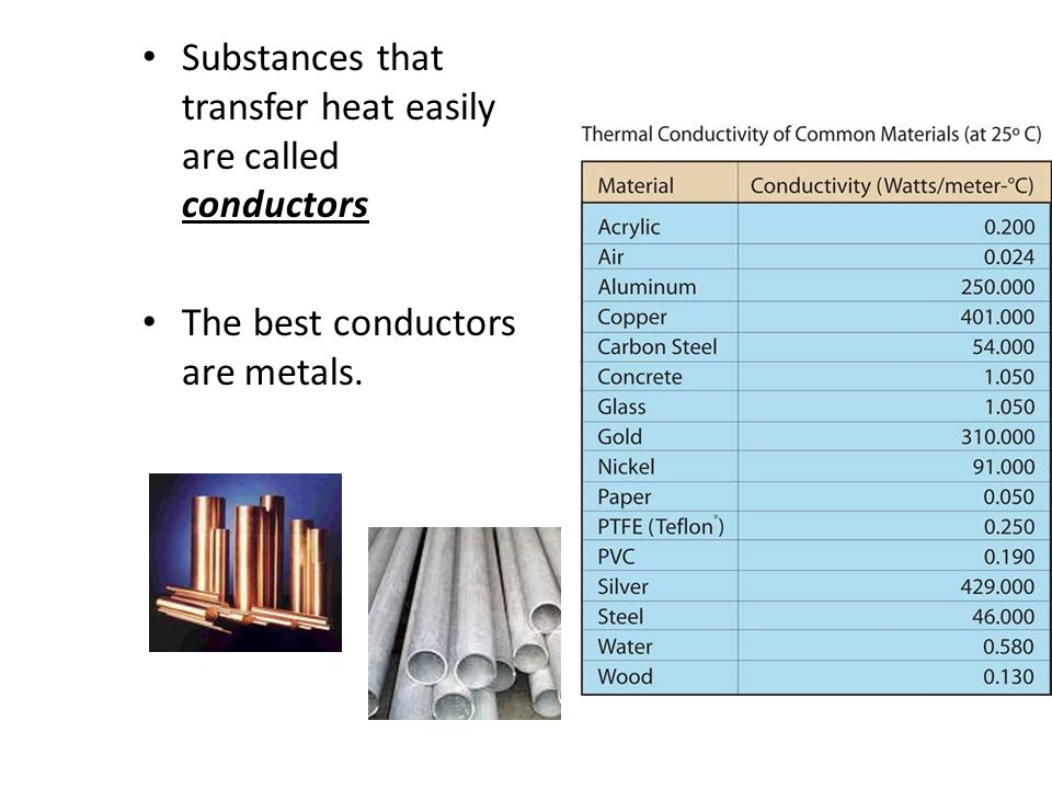 Substances that transfer heat easily are called conductors