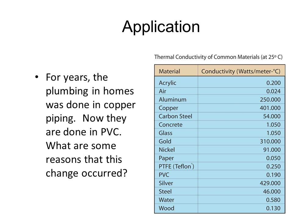 Application For years, the plumbing in homes was done in copper piping.