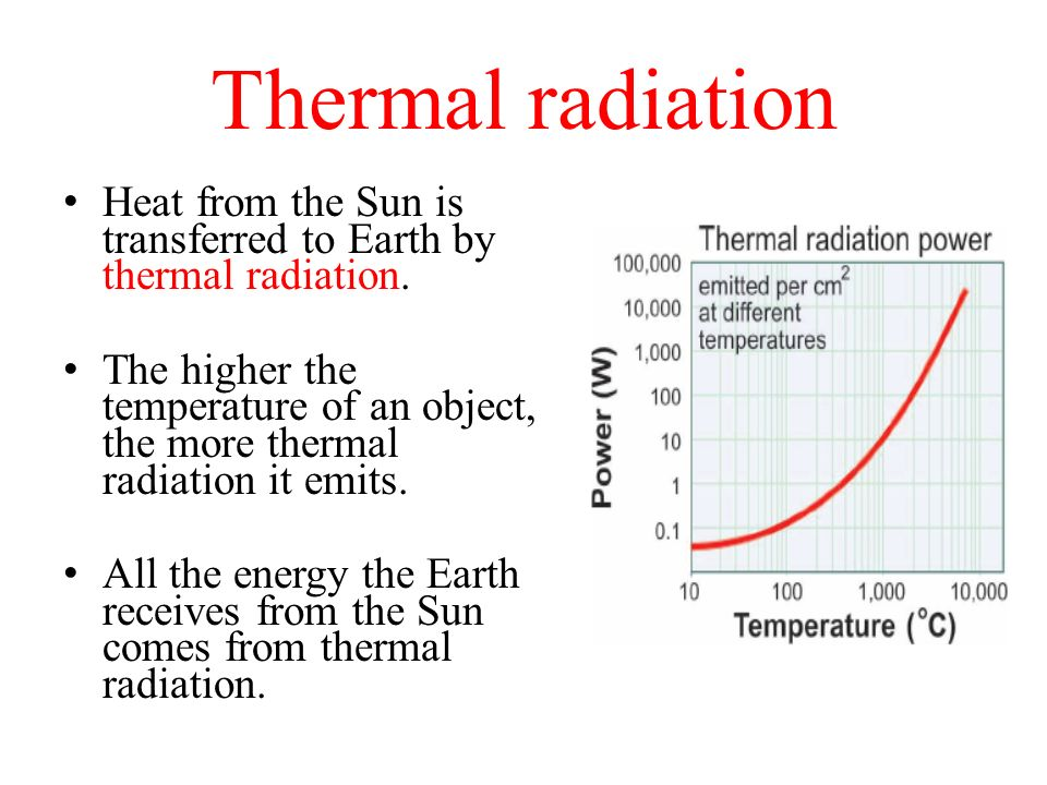 Thermal radiation Heat from the Sun is transferred to Earth by thermal radiation.