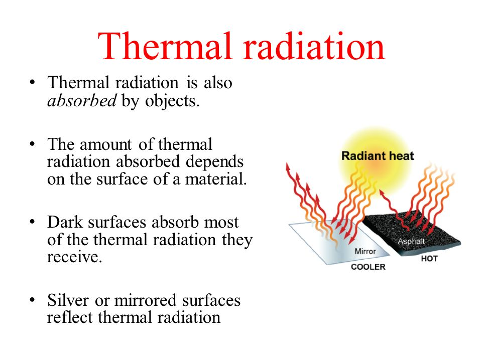 Thermal radiation Thermal radiation is also absorbed by objects.