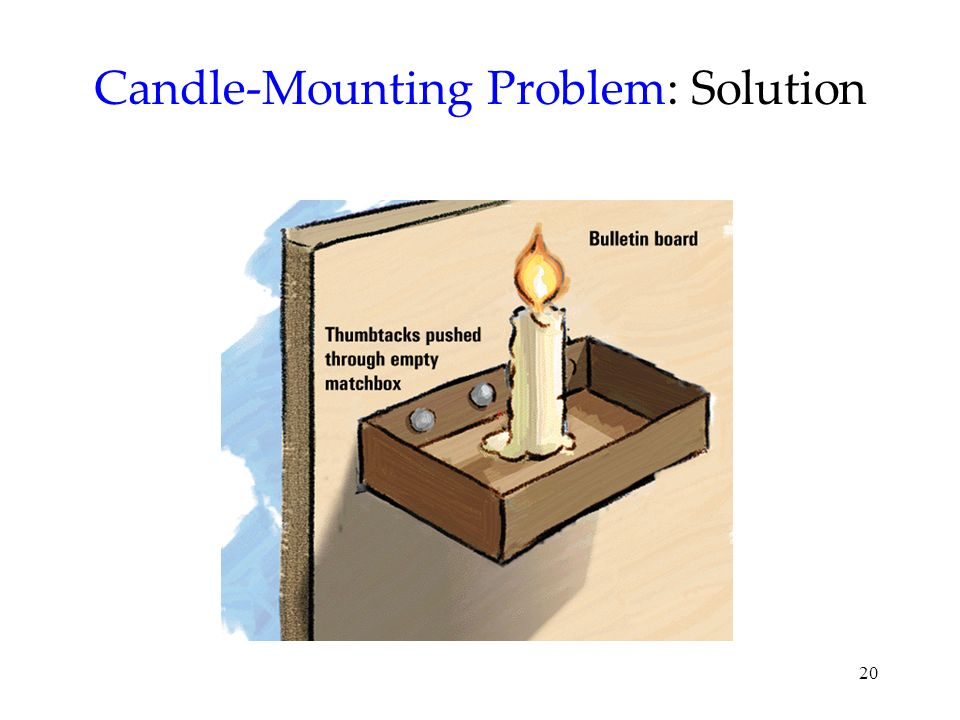 Candle-Mounting Problem: Solution