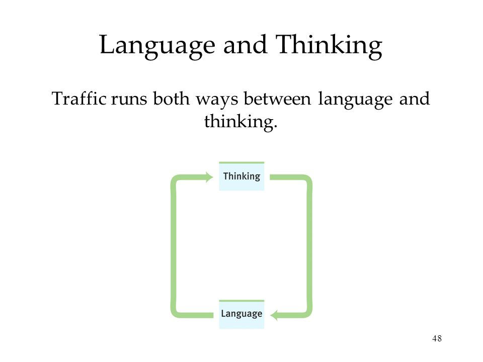 Traffic runs both ways between language and thinking.