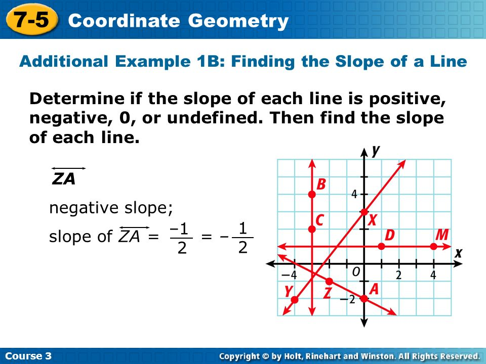 Additional Example 1B: Finding the Slope of a Line