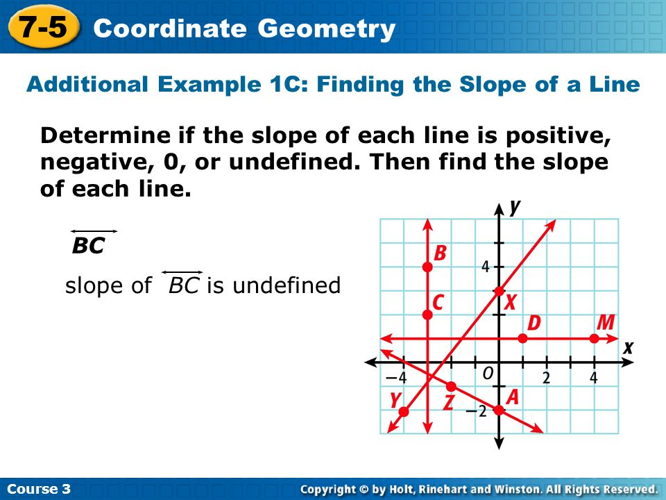 Additional Example 1C: Finding the Slope of a Line