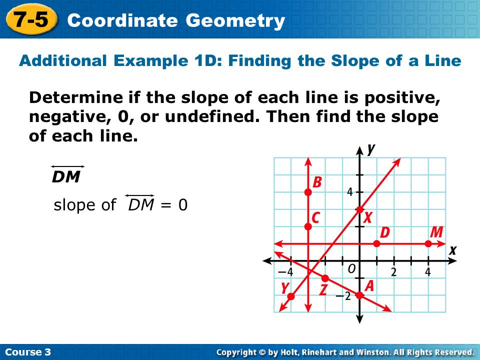 Additional Example 1D: Finding the Slope of a Line