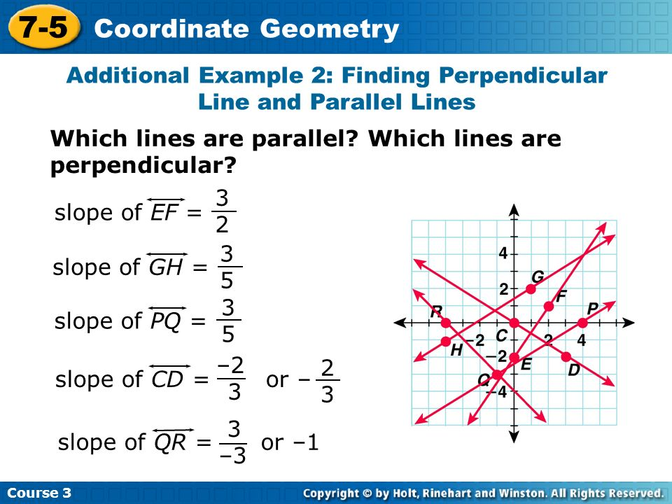 Additional Example 2: Finding Perpendicular Line and Parallel Lines