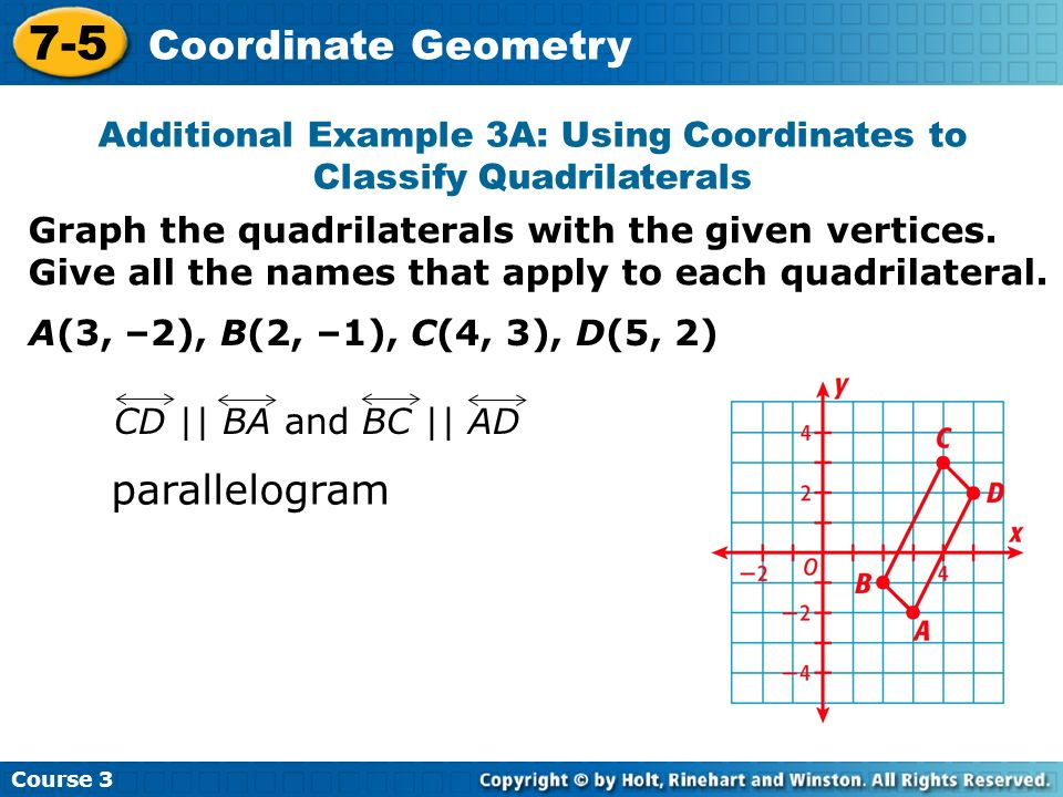 Additional Example 3A: Using Coordinates to Classify Quadrilaterals