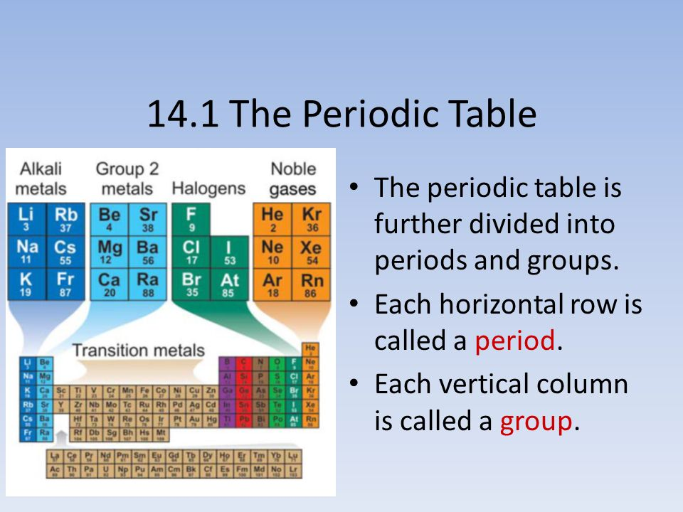 14.1 The Periodic Table The periodic table is further divided into periods and groups. Each horizontal row is called a period.
