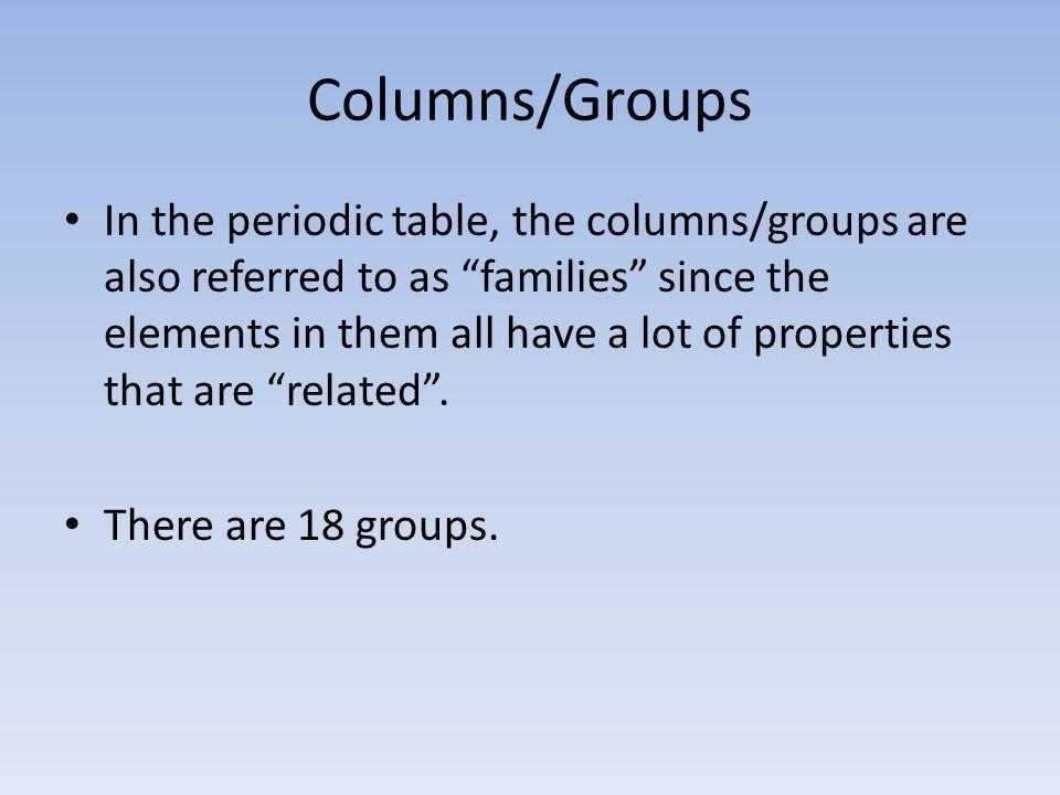 Columns/Groups
