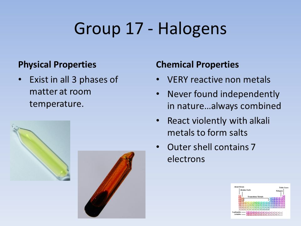 Group 17 - Halogens Physical Properties Chemical Properties