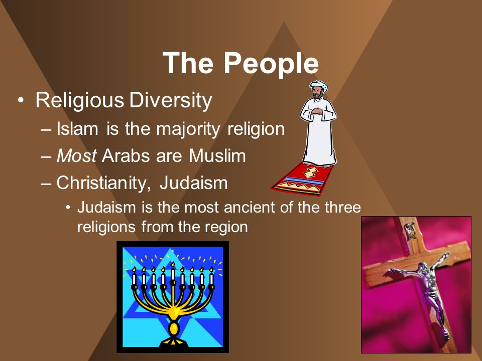 The People Religious Diversity Islam is the majority religion