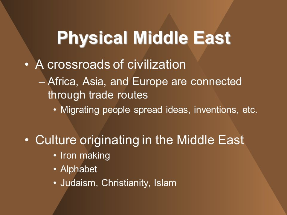 Physical Middle East A crossroads of civilization