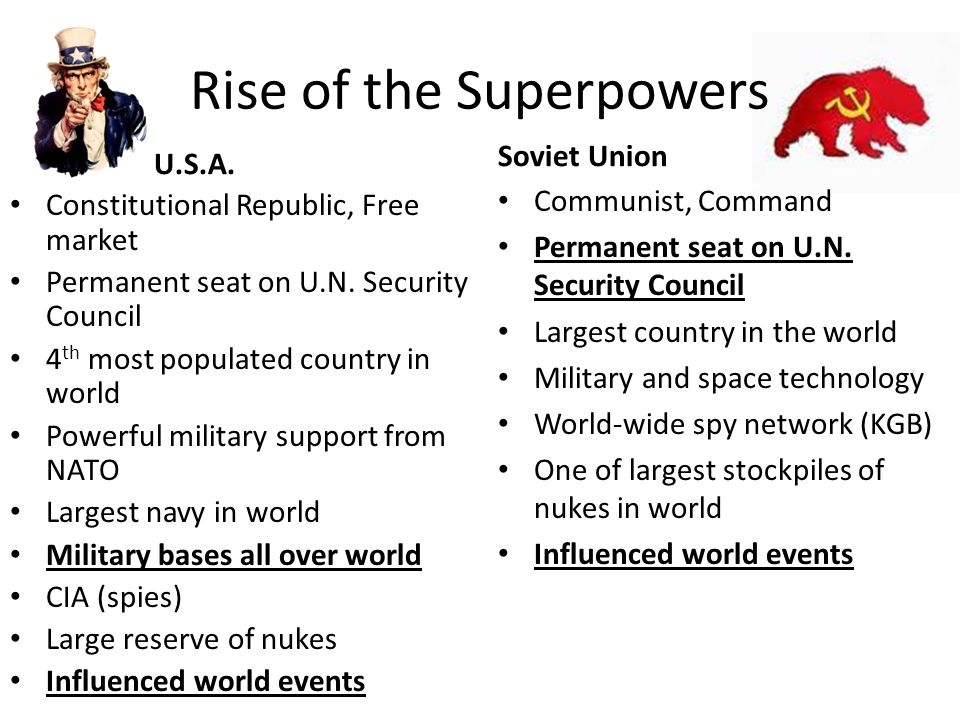 Rise of the Superpowers