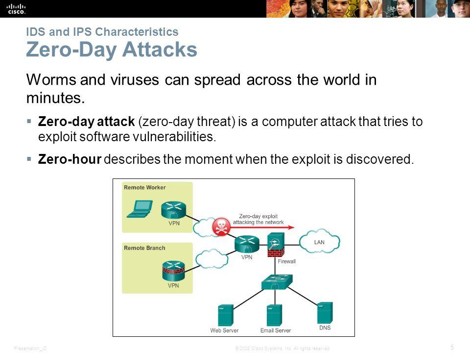 what is zero-day attack virus