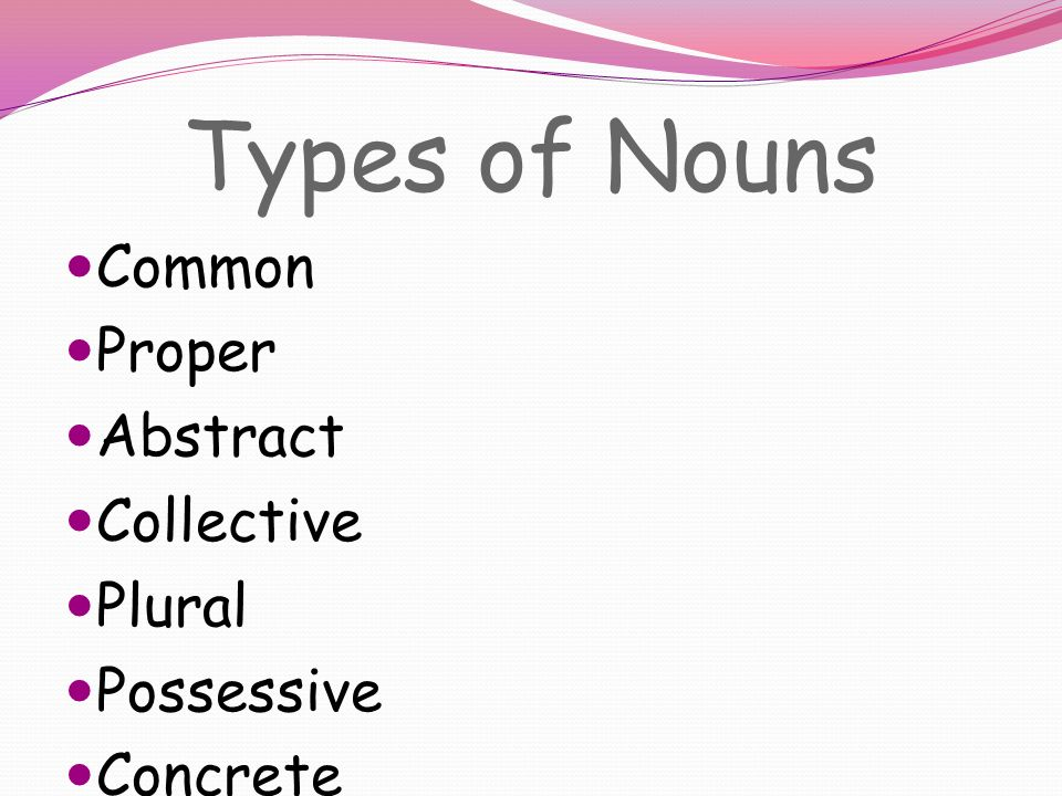 Types of Nouns Common Proper Abstract Collective Plural Possessive