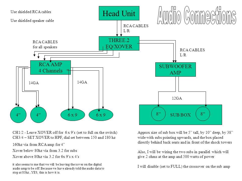Wiring Diagram Head Unit Amp Sub : Audio connections head unit three eq xover rca amp