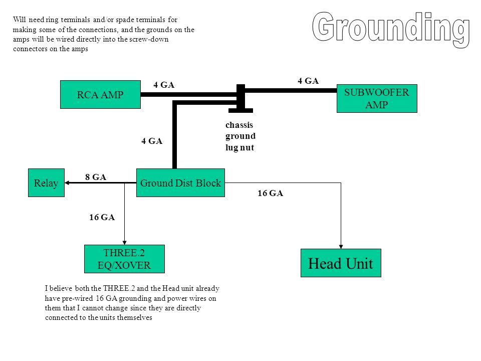 Wiring Diagram Head Unit Amp Sub : Mtx amp wiring diagram amplifier