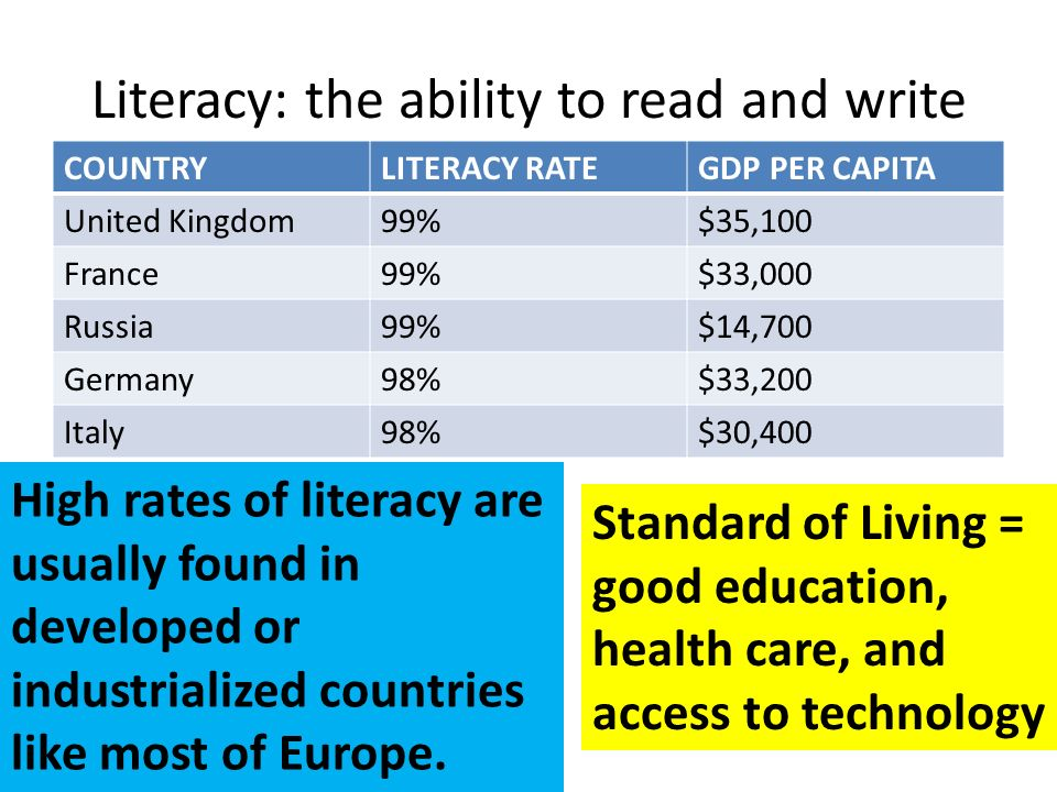 Literacy: the ability to read and write