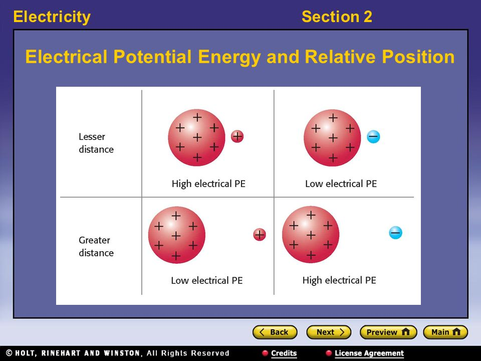 Electrical Potential Energy and Relative Position
