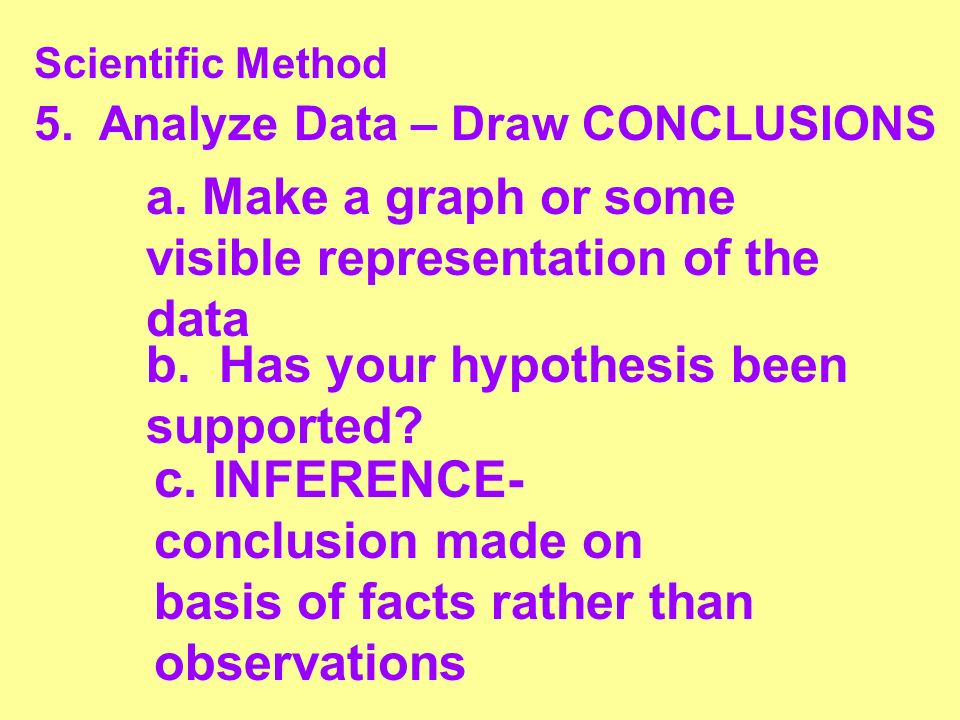 Scientific Method 5. Analyze Data – Draw CONCLUSIONS. a. Make a graph or some visible representation of the data.
