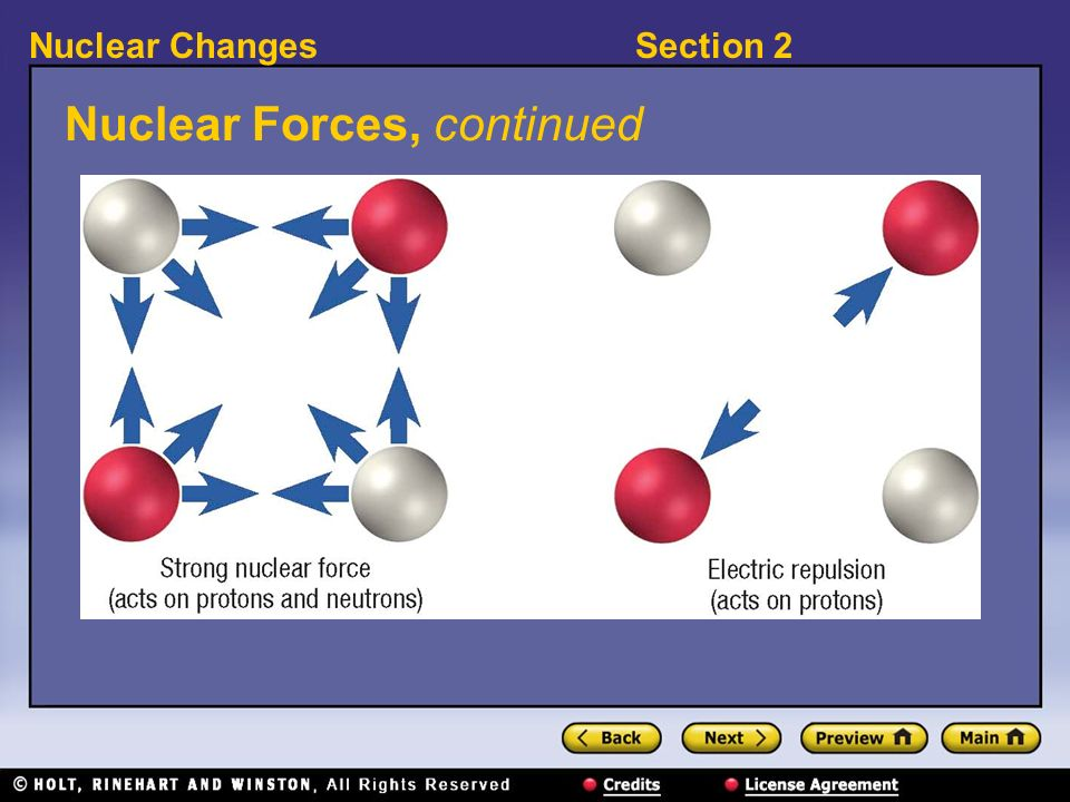 Nuclear Forces, continued